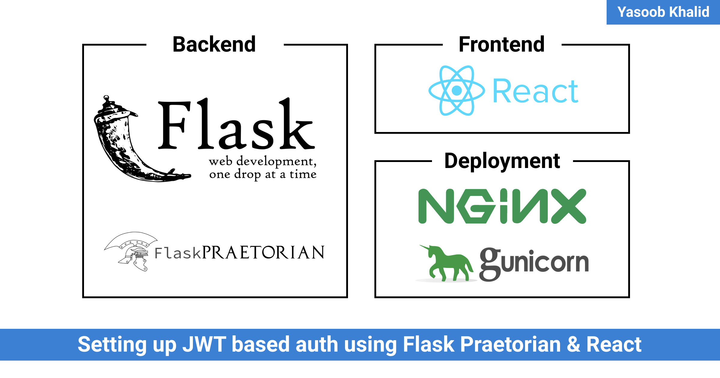 Setting up & Deploying JWT based auth using Flask & React